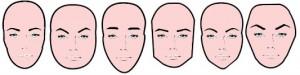 Форма бровей по типу вашего лица